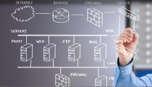 ИТ услуги и обслуживание