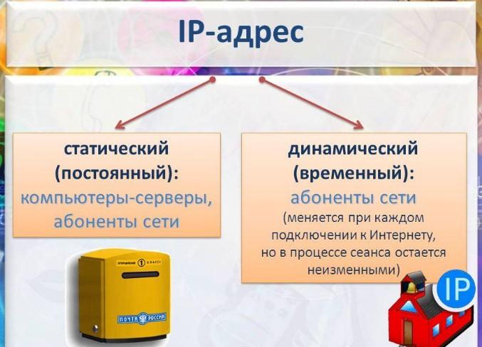 статичный ip-адрес